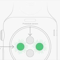 Itt a bizonyíték: minden Apple termék fantasztikus a tervezőasztalon!