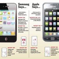 Egybekezdés: Véget ért a történelmi Apple vs. Samsung per, itt a végső kártérítés