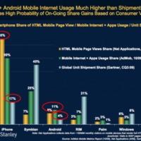Három év az iPhone előnye a mobilnetben