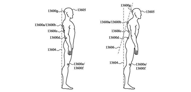 airtags-posture.jpg