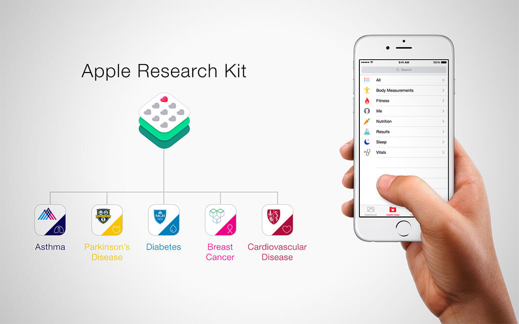apple-research-kit.jpg