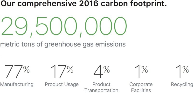 apple2016carbonfootprint-800x386.jpg