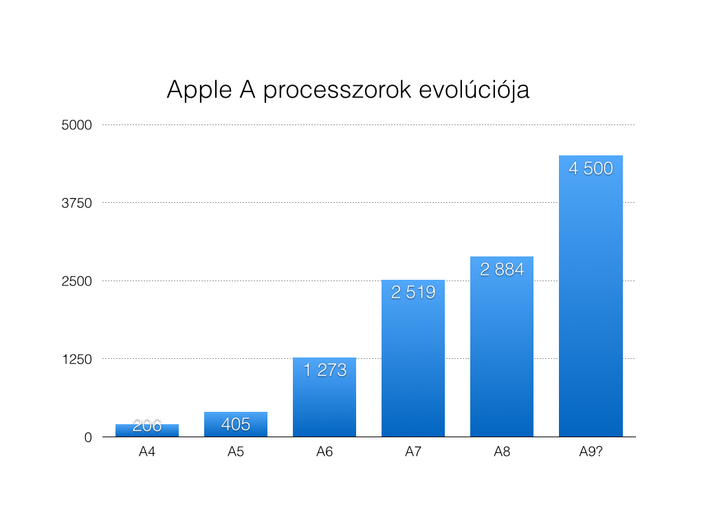 apple_a_001.jpg