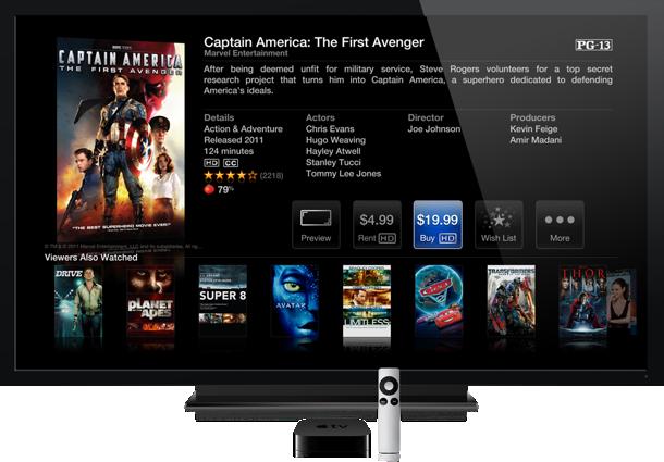 atv2012-06-step1-appletv-tv.png