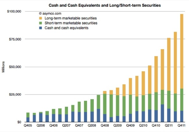 cash-130207.jpg