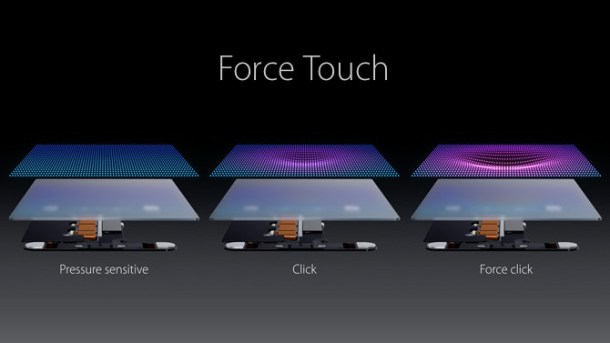 force-touch.jpg