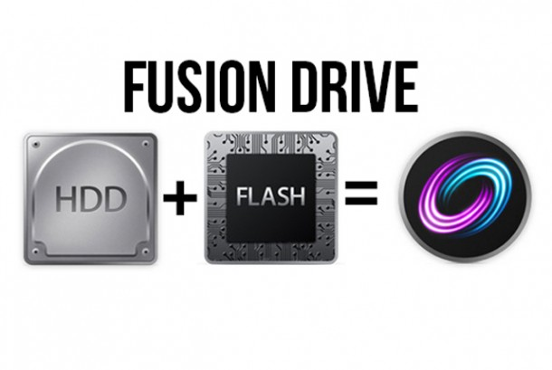 fusion-drive-explanation.jpg