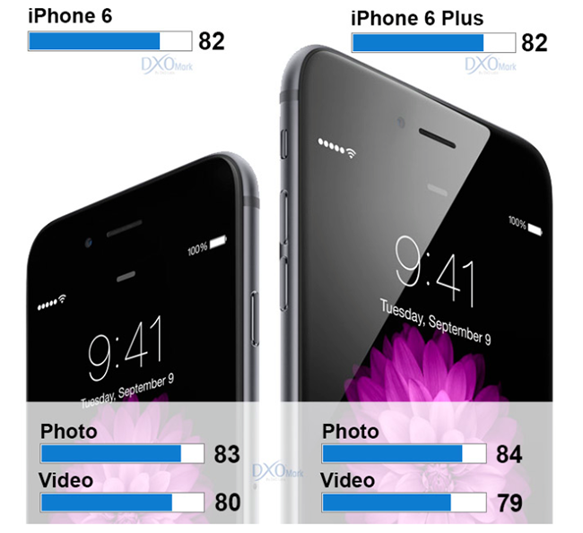 iphone-6-camera.png