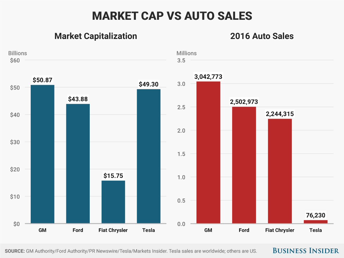 sales-vs-market-cap.png