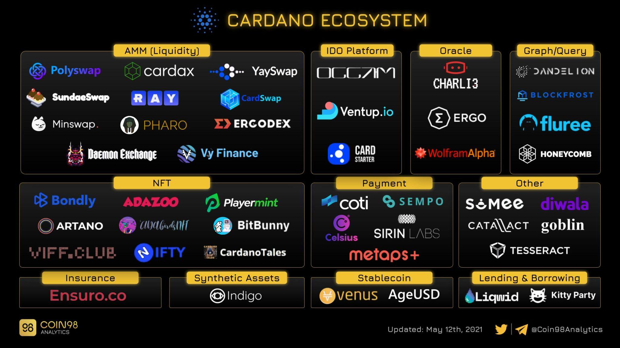 cardano_ecosystem.jpg