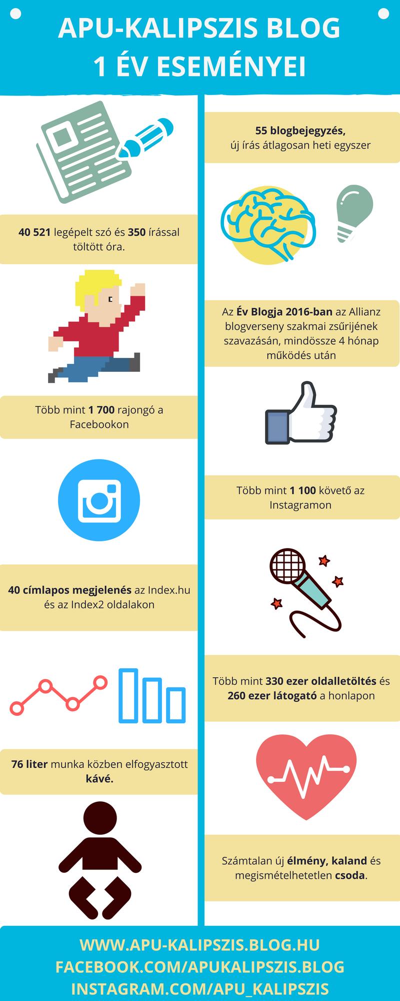 apu-kalipszis_blog_infograph.png