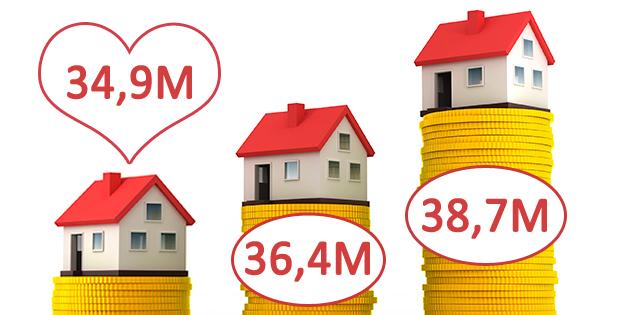 ingatlanok milliós árkülönbséggel