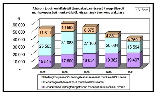 asz jelentés mmk fogl 2007-11 tablazat.jpg
