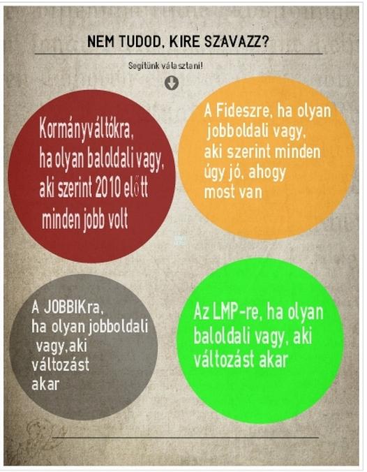segitunk_valasztani_infografika_1396608983.jpg_526x676