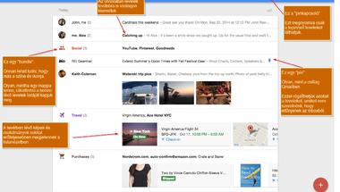 """Ilyen az """"Inbox"""", a Google új levelezője"""