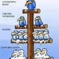 Nemzetvédelmi Akcióterv kontra Watchtower Inc.