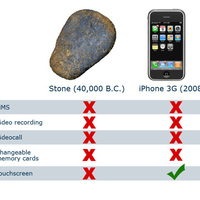 OFF: stone vs. iphone
