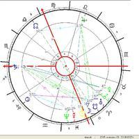 Mi az asztrológia?