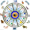 Asztrológiai házak értelmezése