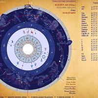 Történelmi Holdfogyatkozások 2. -  az ISE asztrológiai program ábrázolásában