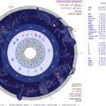 Őszi Napéjegyenlőség 2012 - Az ISE asztrológiai program tálalásában