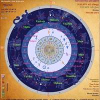 Értelmezzük a holdházakat! - Az ISE asztrológiai program bemutatója