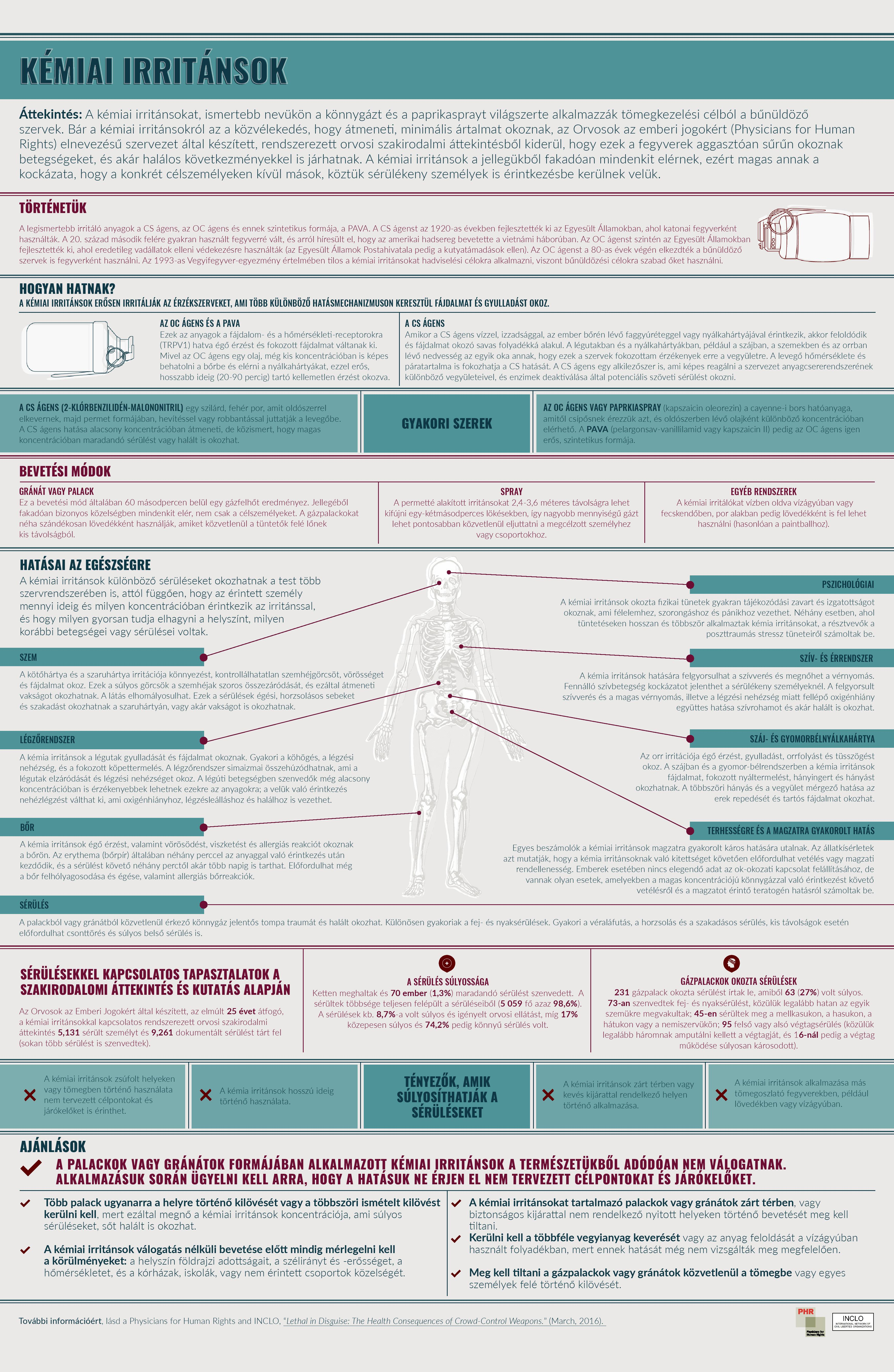 factsheets_poster_hungarian_chemical_irritants_web_2_1_-page-001.jpg