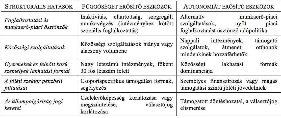 tabl2.jpg