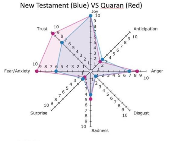 o-new-test-v-quran-570.jpg