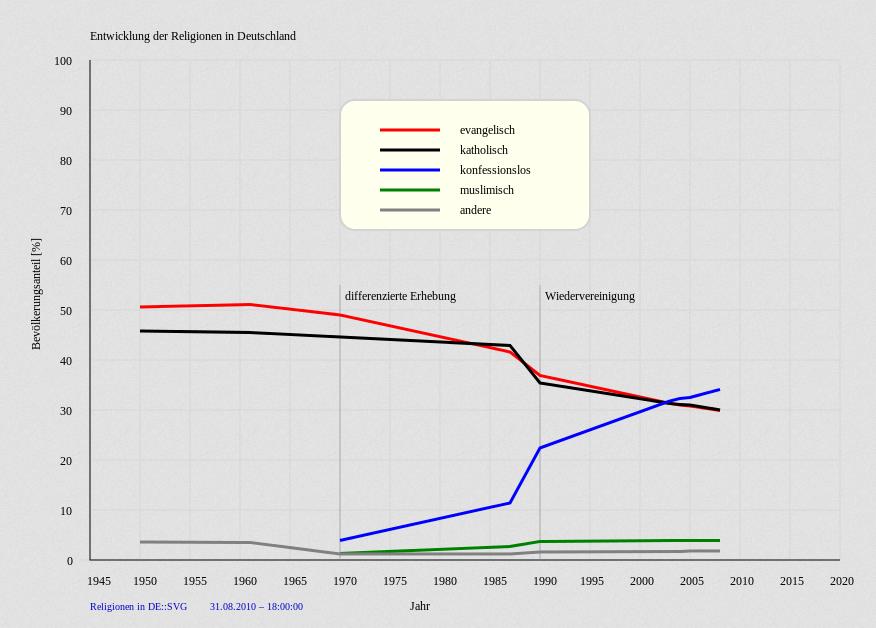 religiondeutschland.png