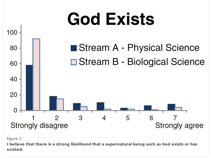 scientistsongod.png
