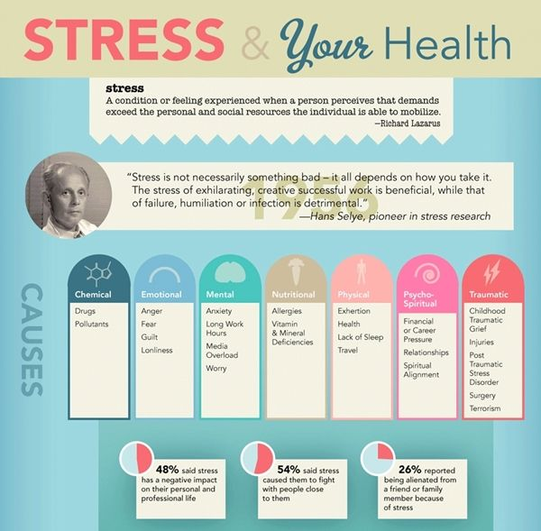 stress-infographic.jpeg