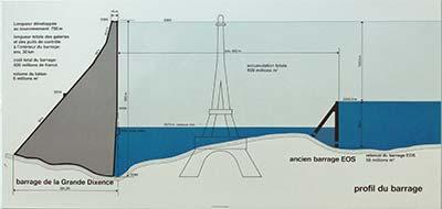 grande_dixence_dam_profile_diagram_sign_400_dscn5881.jpg