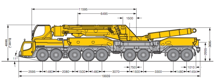 LTM 11200-9.1