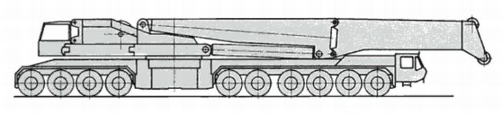 Gottwald AMK 1000