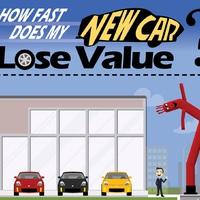 Megint egy fura infografika - mennyire gyorsan veszít egy új autó az értékéből?