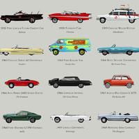 Infografika a filmes autók világáról
