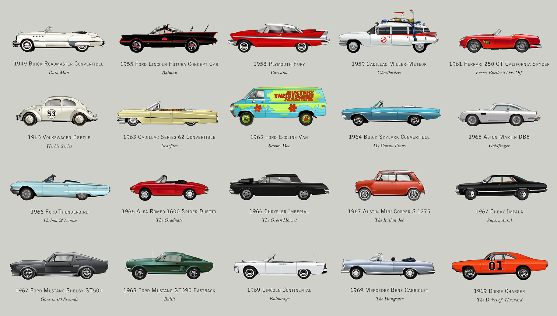filmography_of_cars_3.jpg