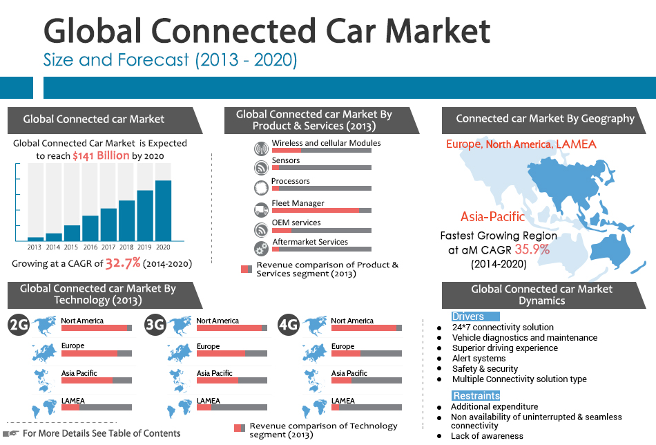 global_connected_car_market.jpg