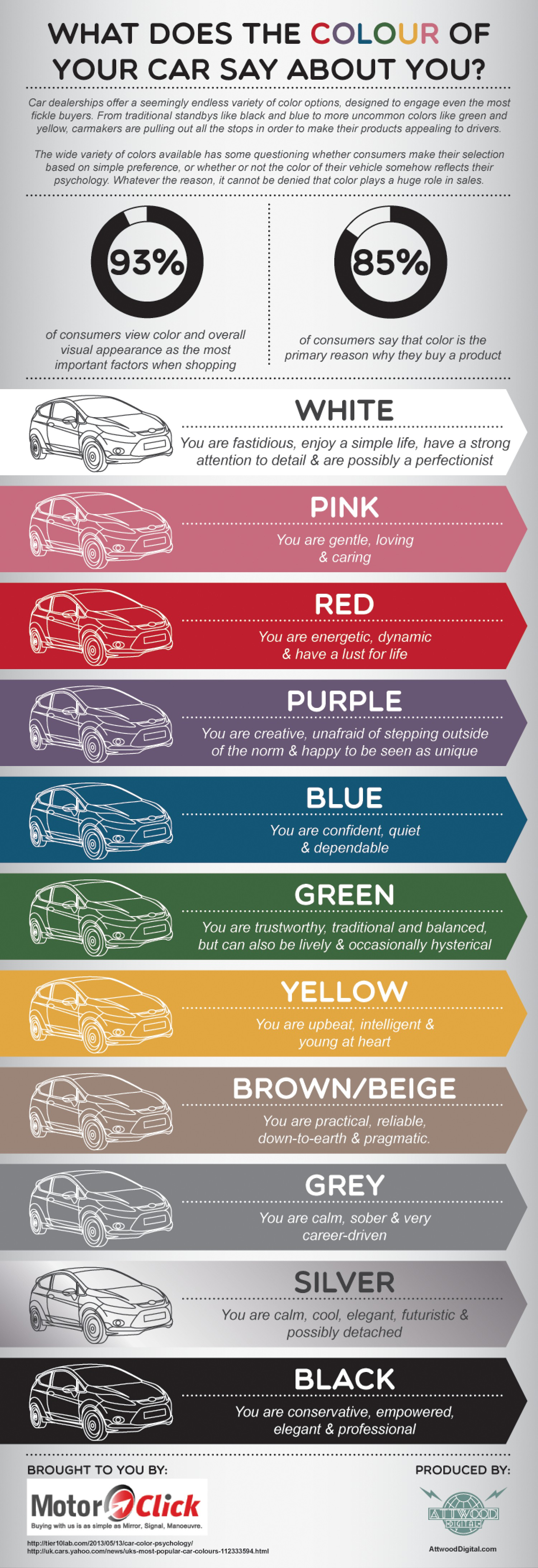 what-does-the-colour-of-your-car-say-about-you_5298c60c5b411_w1500_png.jpg