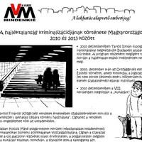 A hajléktalanság kriminalizációjának története Magyarországon  2010 és 2013 között