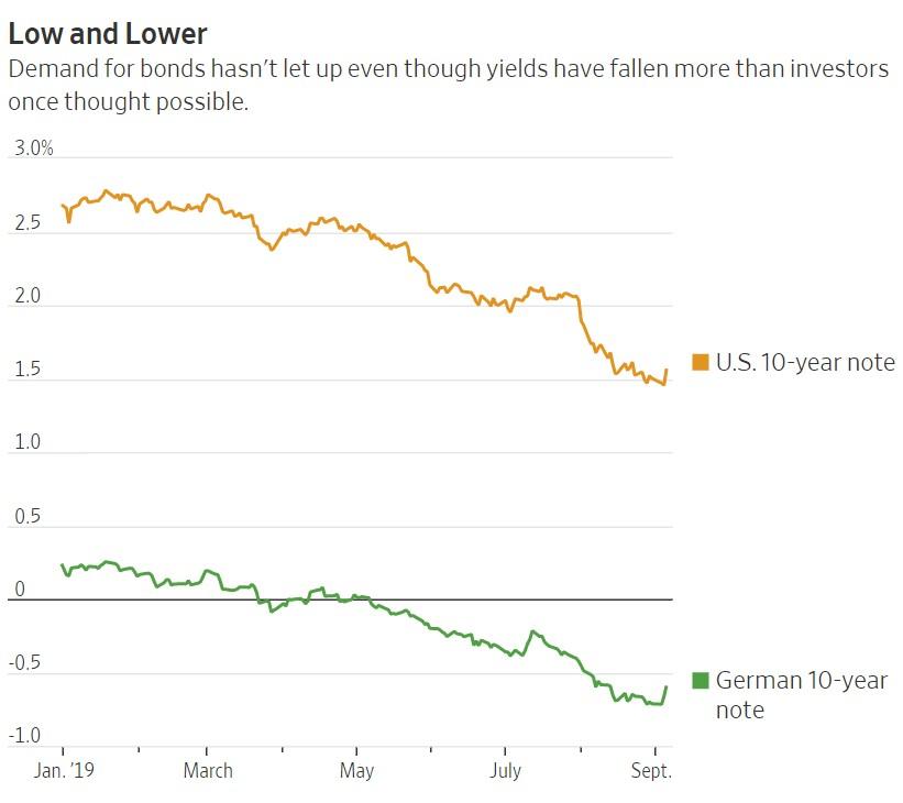 származékos kötvény opciók