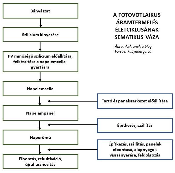 eletciklus_v2_blogra.jpg