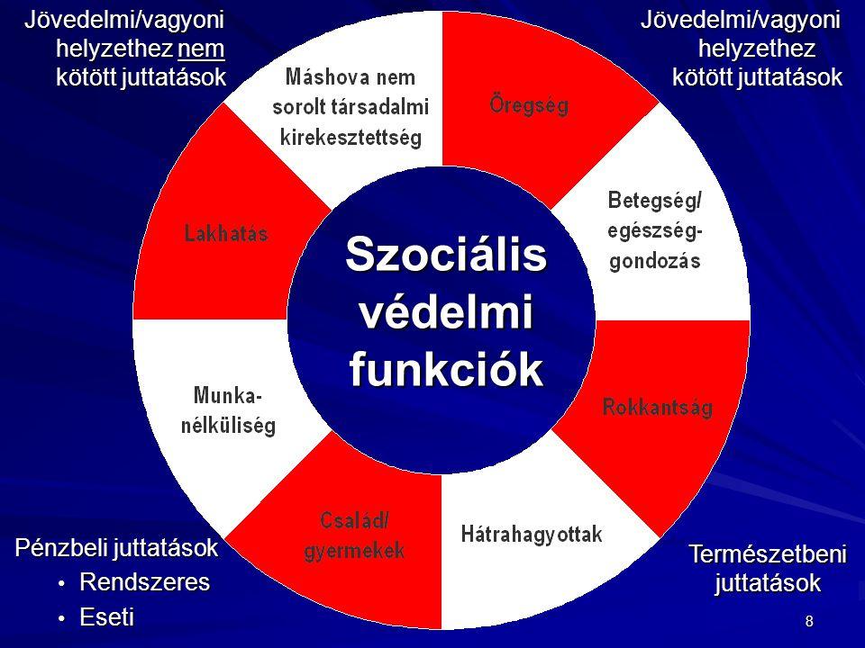 szocialis_mentoov.jpg