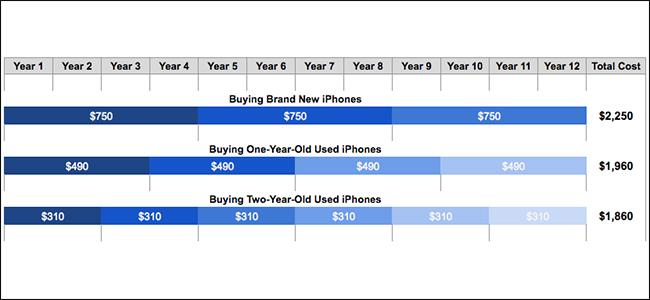 iphone-compare.jpg