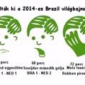 Így találták ki a Brazil foci VB logóját