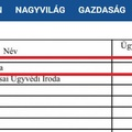 """Fidesz-közeli ügyvéd kaszálta a legnagyobbat a """"börtönbizniszen"""""""