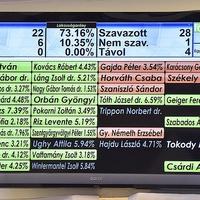 5 ok, amiért a Fidesz jött ki jól az olimpiaügyből