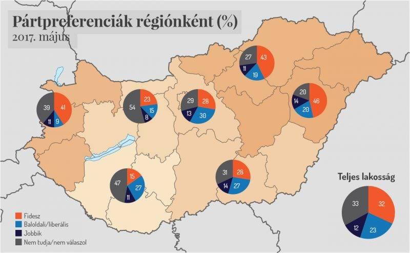 Baloldal magyarországon