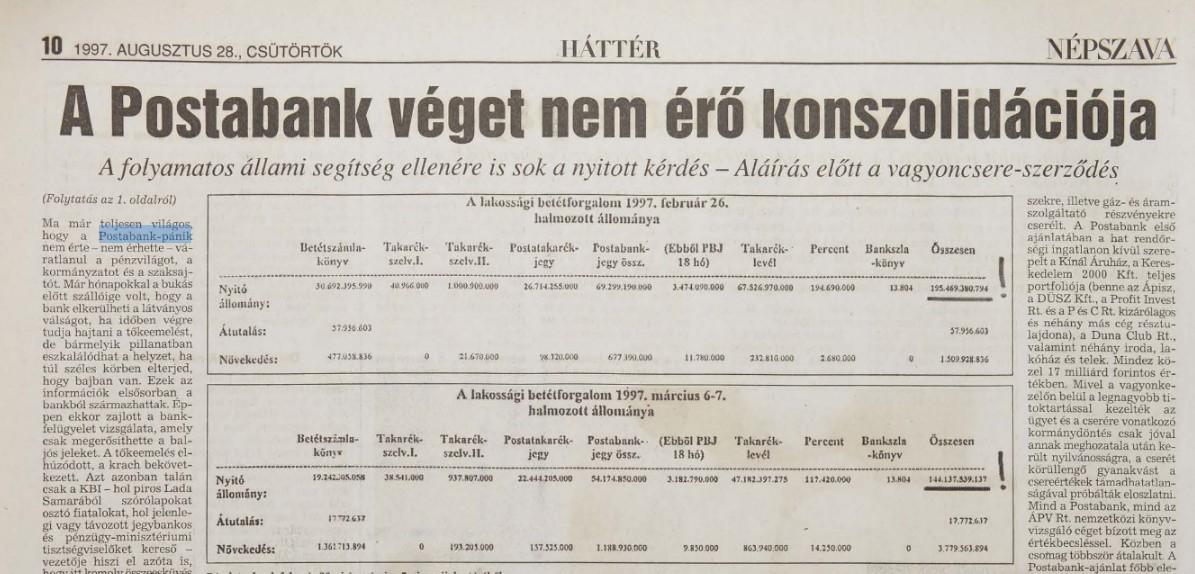 postabank_panik_papir_nepszava.jpg